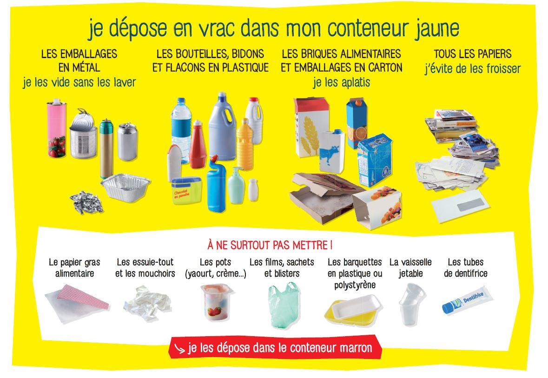 Relativ Tri des déchets - Chambéry métropole VL58